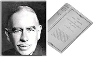 Photo of Teori Keynes tenang  Ekonomi Makro
